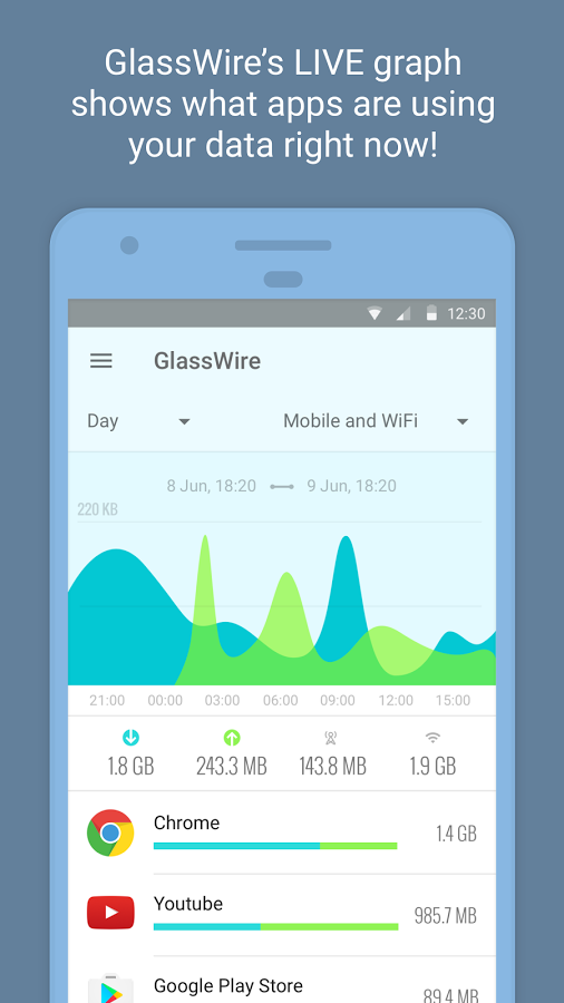 Instantly see which apps are wasting your data, acting suspiciously, slowing your phones Internet speed, or causing you to go over your carrier data limits. GlassWire makes it easy to keep track of your mobile carrier data usage and WiFi Internet.