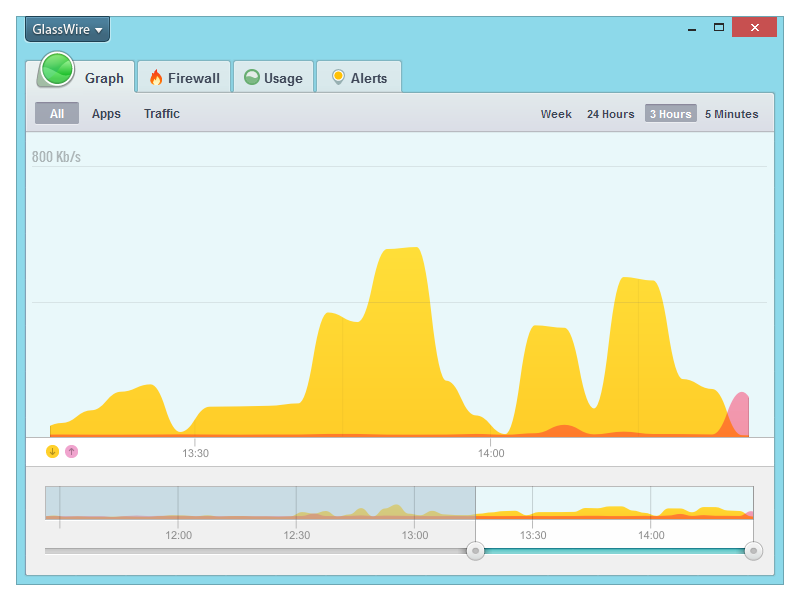 GlassWire is free firewall software with extreme network monitoring. quick Screen Shot