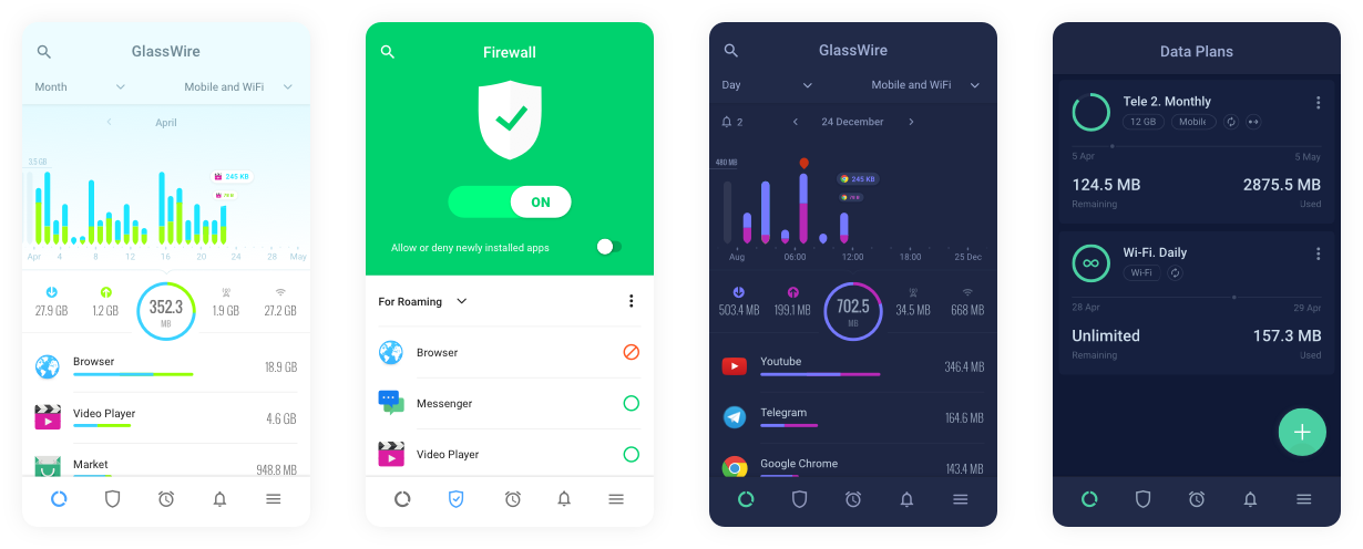 GlassWire - Mobile Data Usage Firewall for Android
